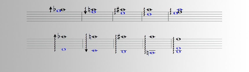 Easy, Automated Arpeggios in Sibelius