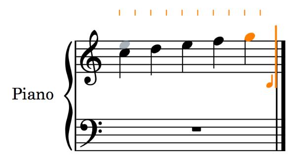 text based composition schreiben