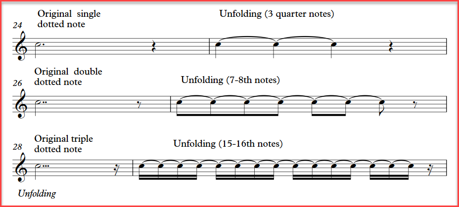 Deconstructing the Rhythm Dot – The Mathematics of Dotted Notes – OF