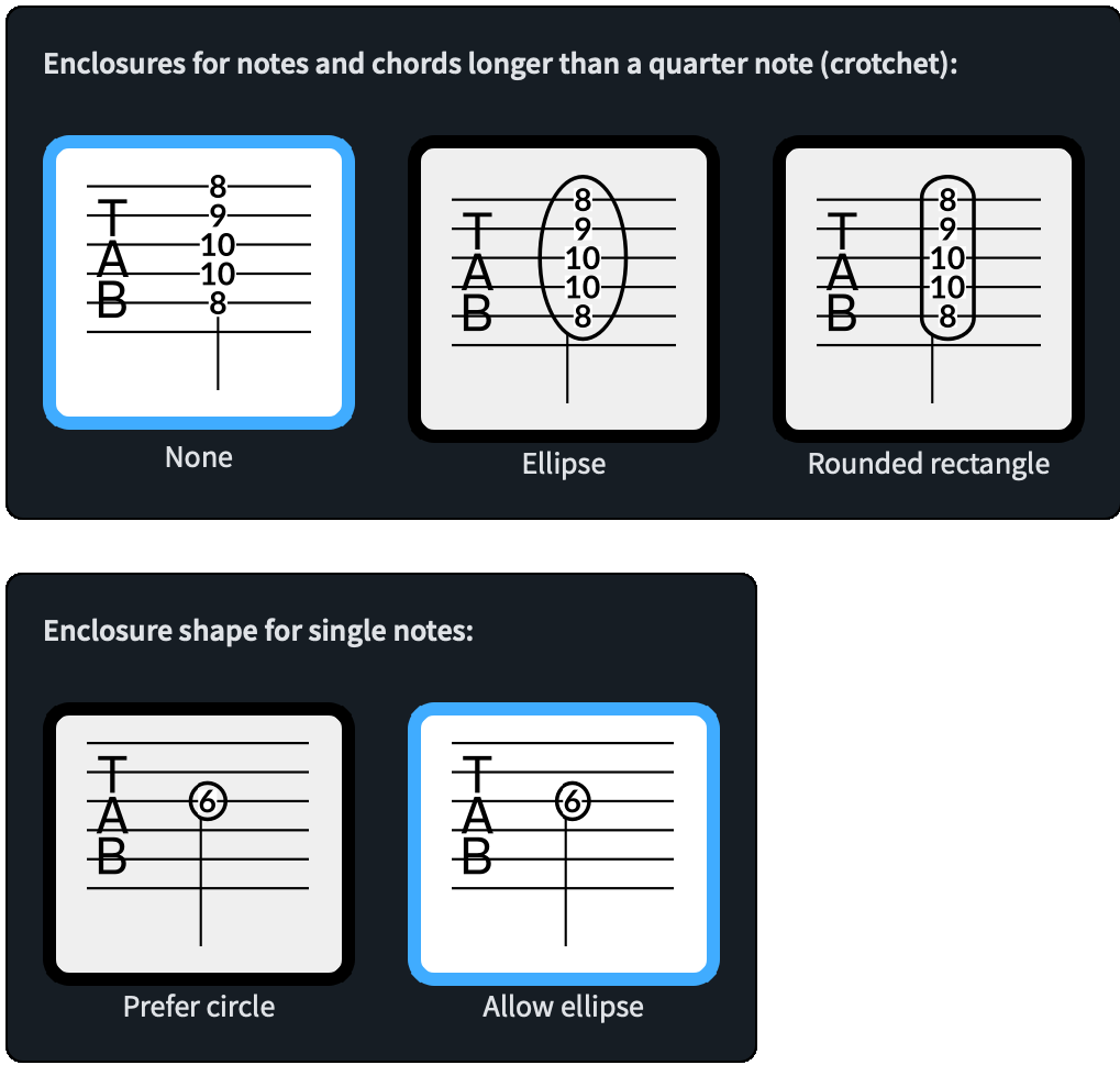 Tablature for Fretted Instruments in Dorico 3 – OF NOTE