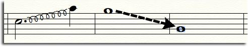fin-custom-smart-lines-in-score