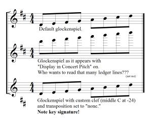 fig1_GlockExamples