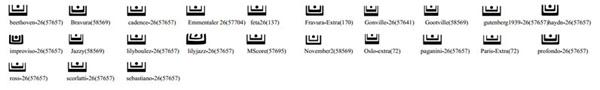 Double Rectangle Fermata Catalog