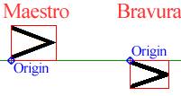 Origin of Accent