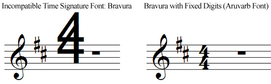 Incompatible Time Signature Font